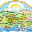 Hållbar landsbygd